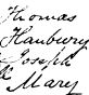 Birth Cert. -Thomas Hanbury Fox