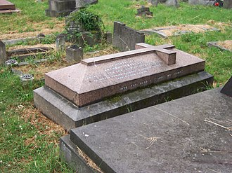 Grave Anthony Trollope